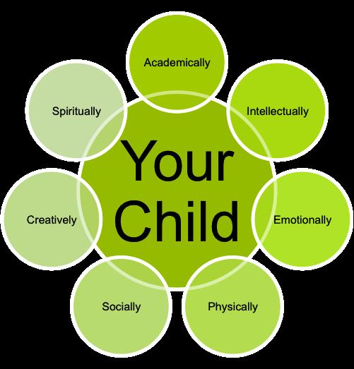 About Us – Whole Earth Montessori